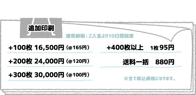 追加印刷+100枚12,000円+200枚16,000円+300枚19,500円+400枚以上1枚60円