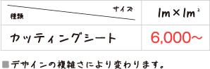 料カッティングシート金表